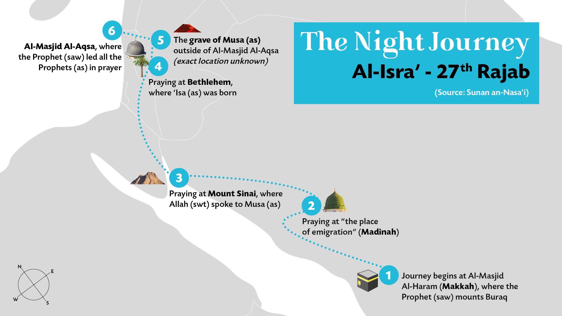 Al-Isra' Wal-Mi'raj: The Story of the Miraculous Night